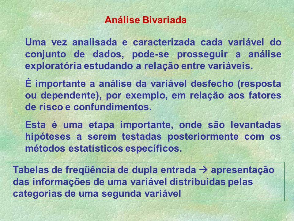 Análise Bivariada
