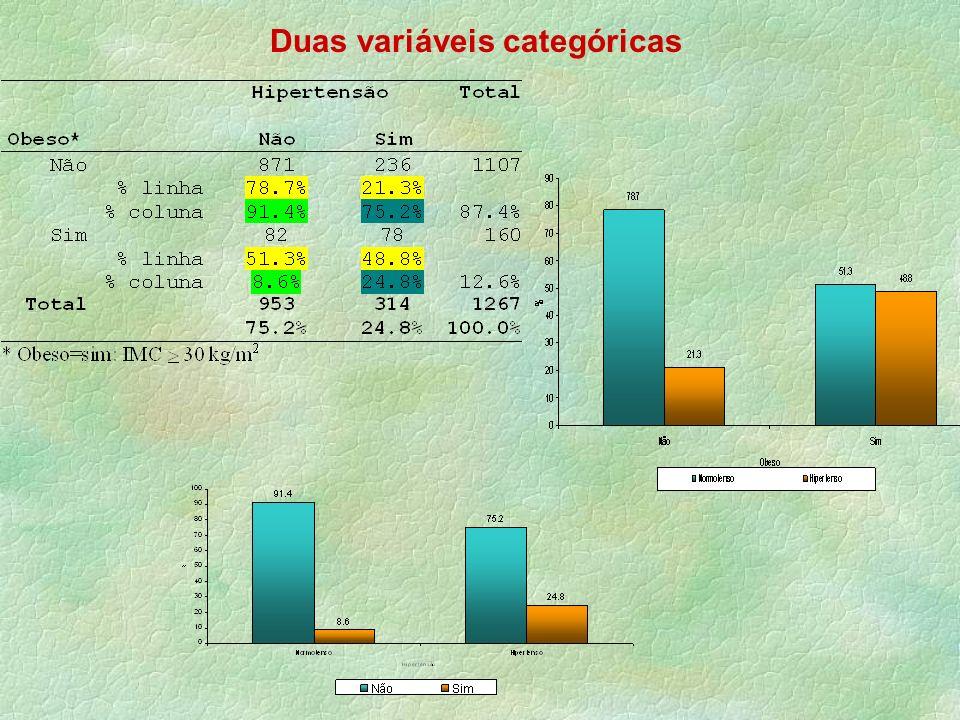 Duas variáveis categóricas