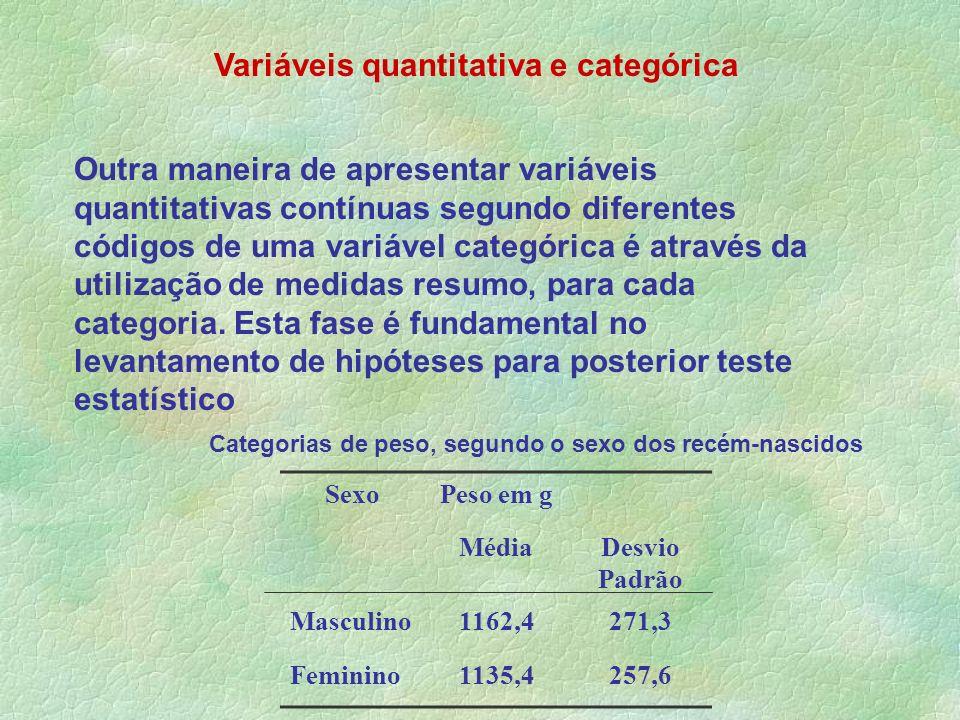 Variáveis quantitativa e categórica
