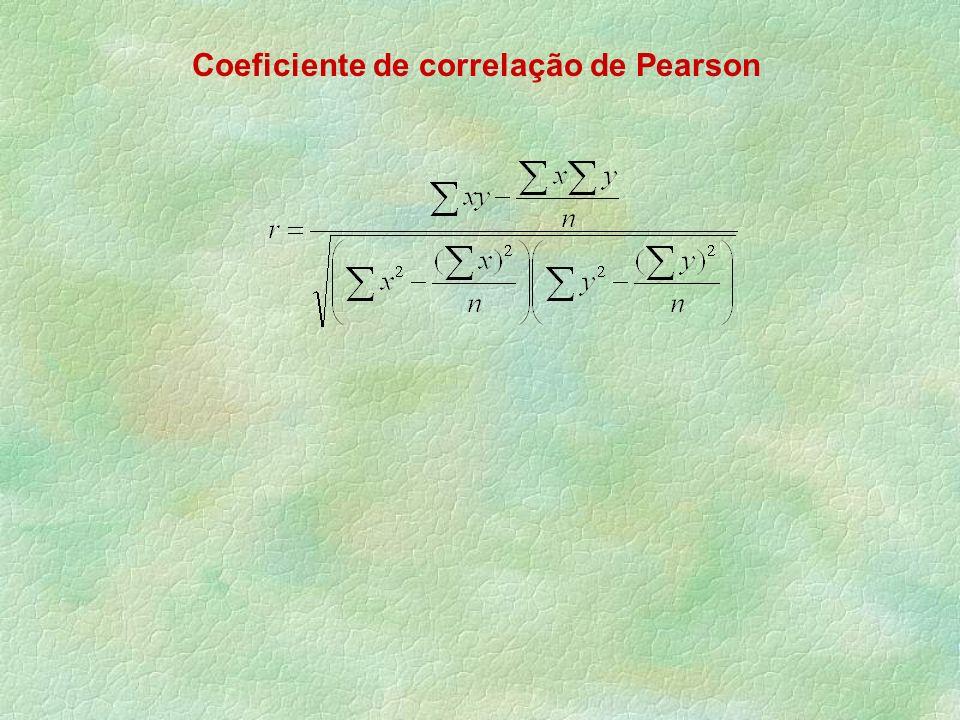 Coeficiente de correlação de Pearson