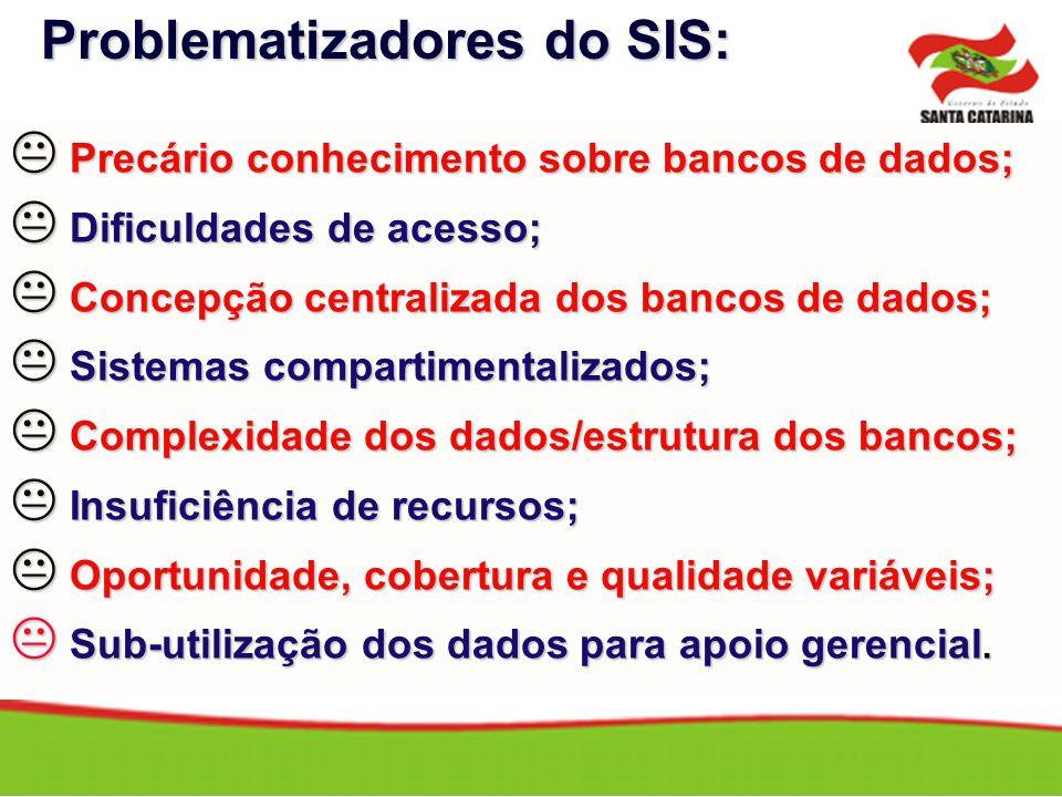 Problematizadores do SIS:
