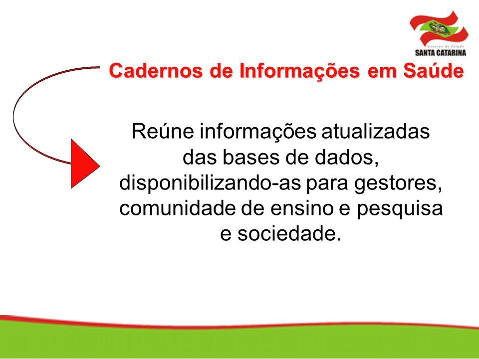 Cadernos de Informações em Saúde