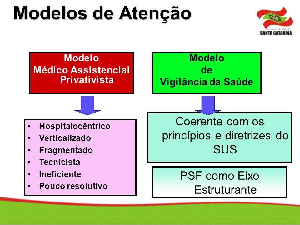 Médico Assistencial Privativista