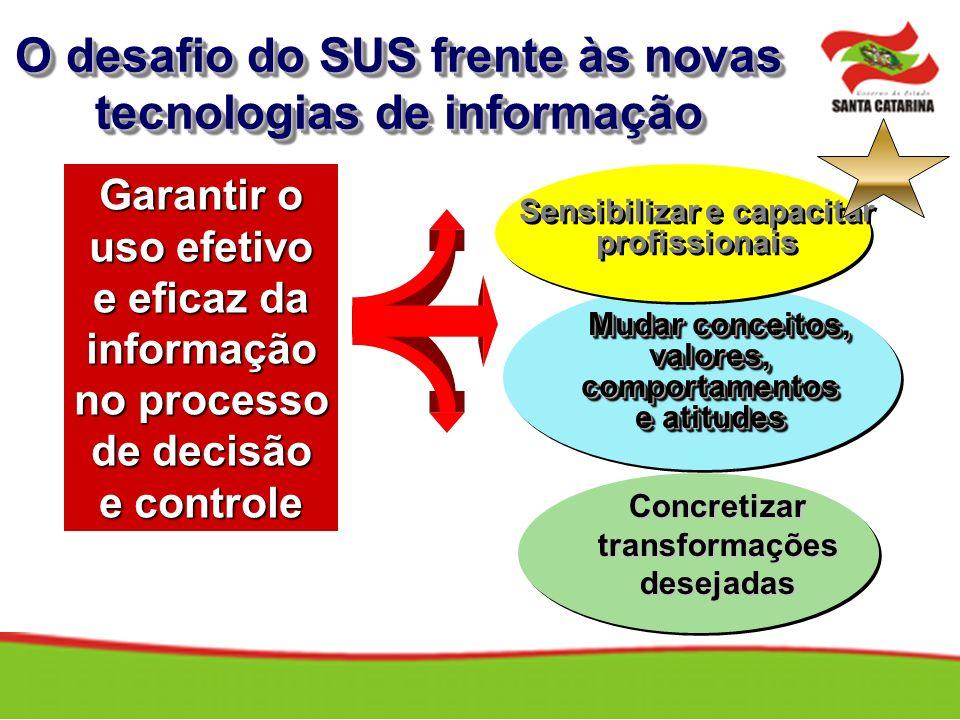 O desafio do SUS frente às novas tecnologias de informação