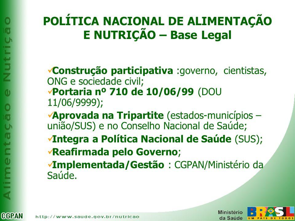 POLÍTICA NACIONAL DE ALIMENTAÇÃO E NUTRIÇÃO – Base Legal
