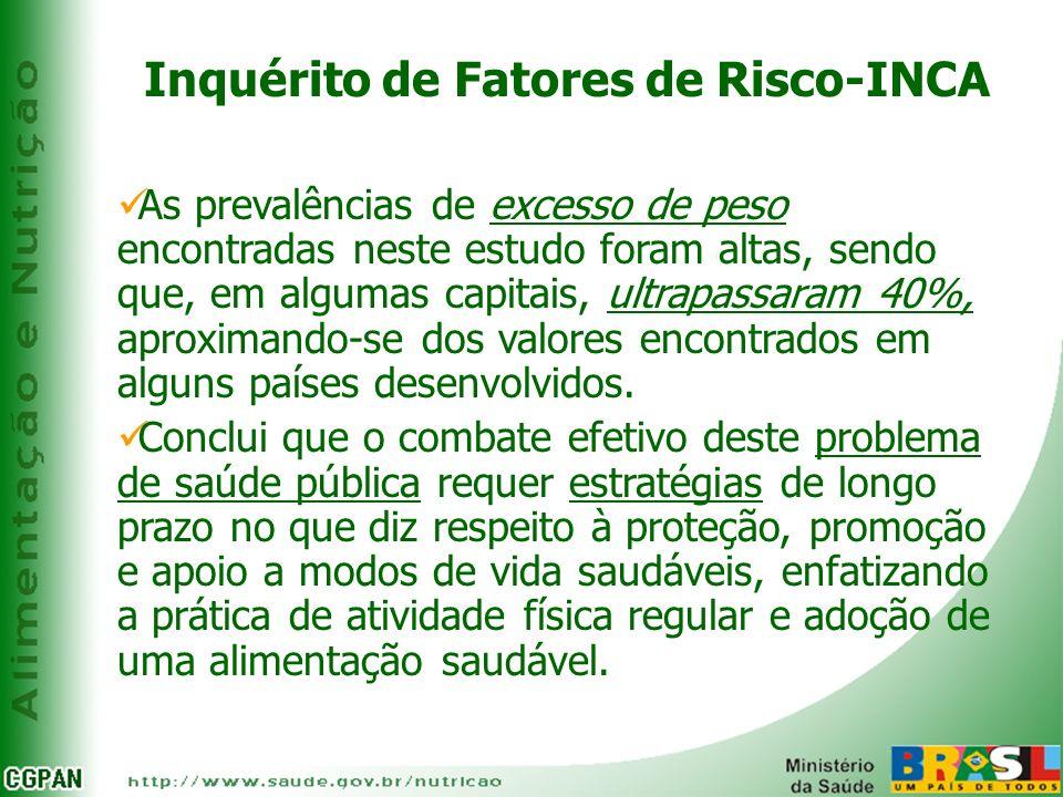 Inquérito de Fatores de Risco-INCA