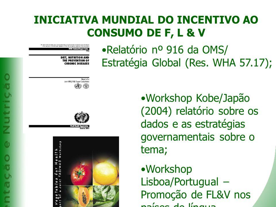 INICIATIVA MUNDIAL DO INCENTIVO AO CONSUMO DE F, L & V