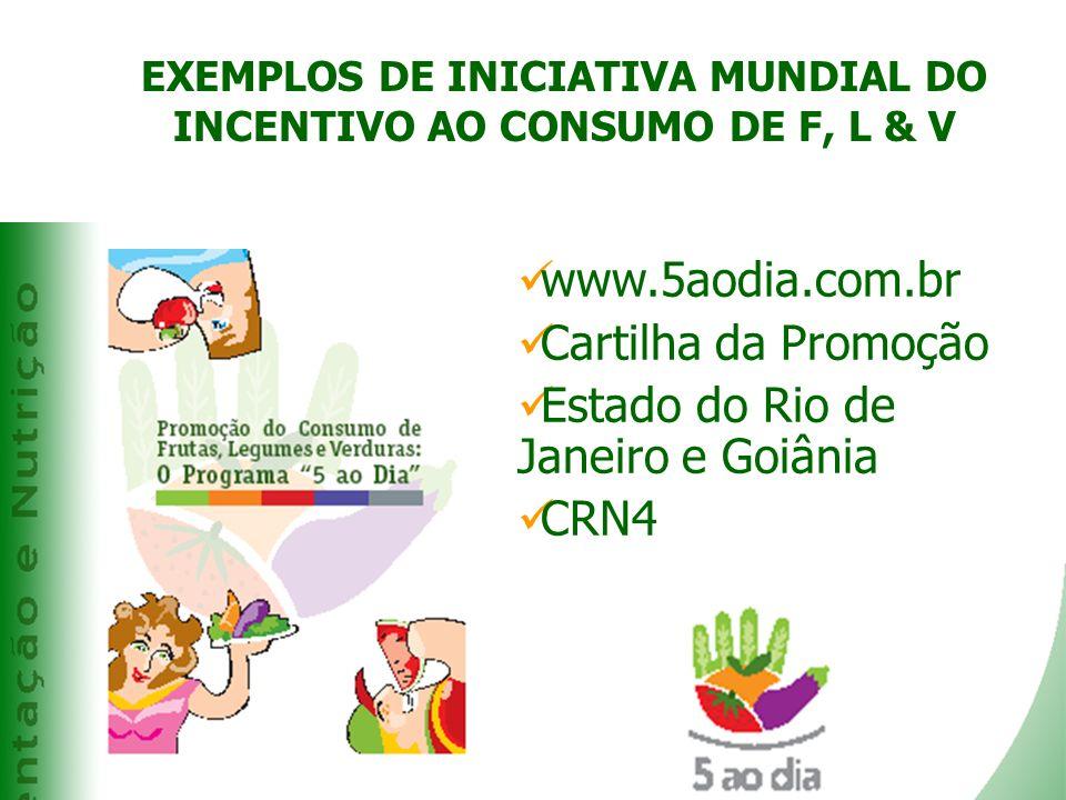 EXEMPLOS DE INICIATIVA MUNDIAL DO INCENTIVO AO CONSUMO DE F, L & V