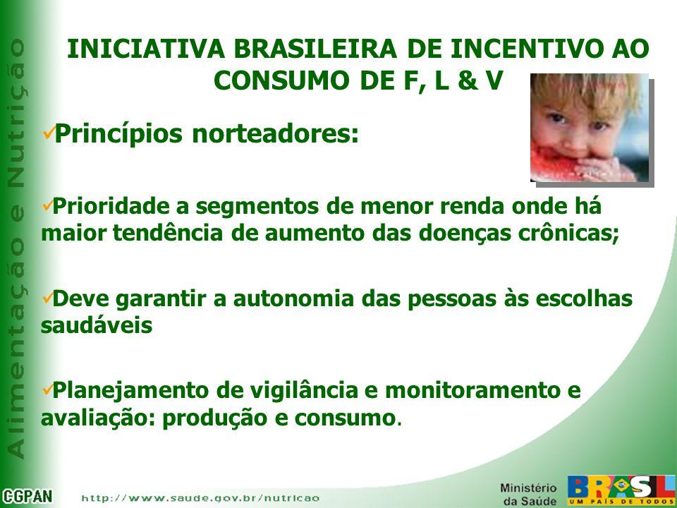 INICIATIVA BRASILEIRA DE INCENTIVO AO CONSUMO DE F, L & V