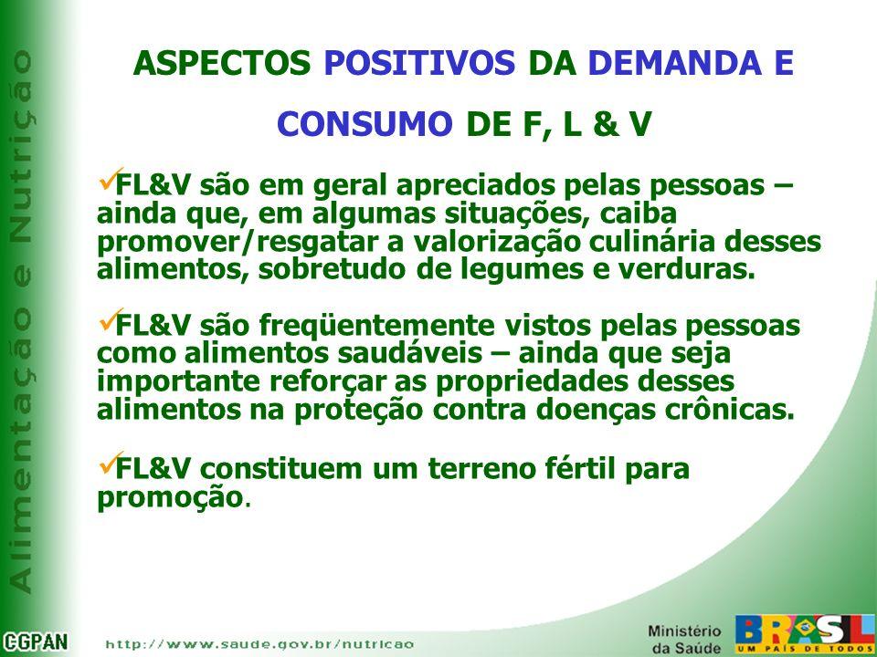 ASPECTOS POSITIVOS DA DEMANDA E