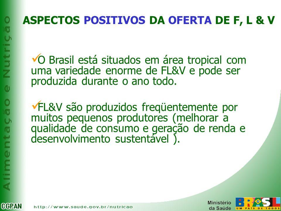 ASPECTOS POSITIVOS DA OFERTA DE F, L & V