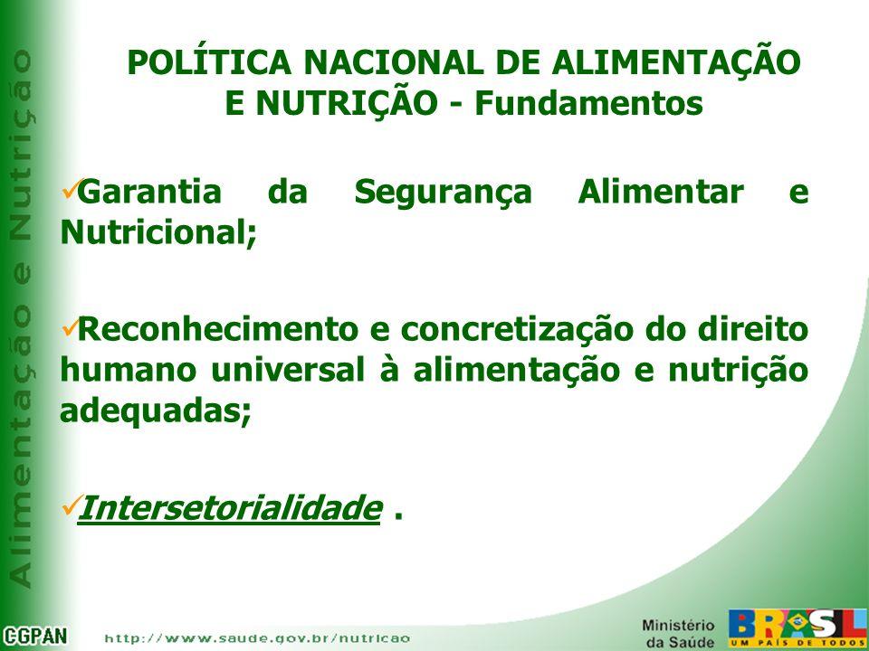 POLÍTICA NACIONAL DE ALIMENTAÇÃO E NUTRIÇÃO - Fundamentos