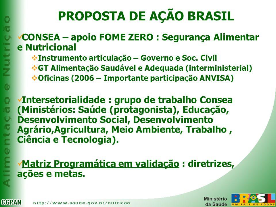 PROPOSTA DE AÇÃO BRASIL