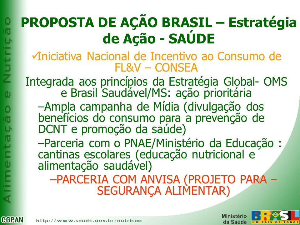 PROPOSTA DE AÇÃO BRASIL – Estratégia de Ação - SAÚDE