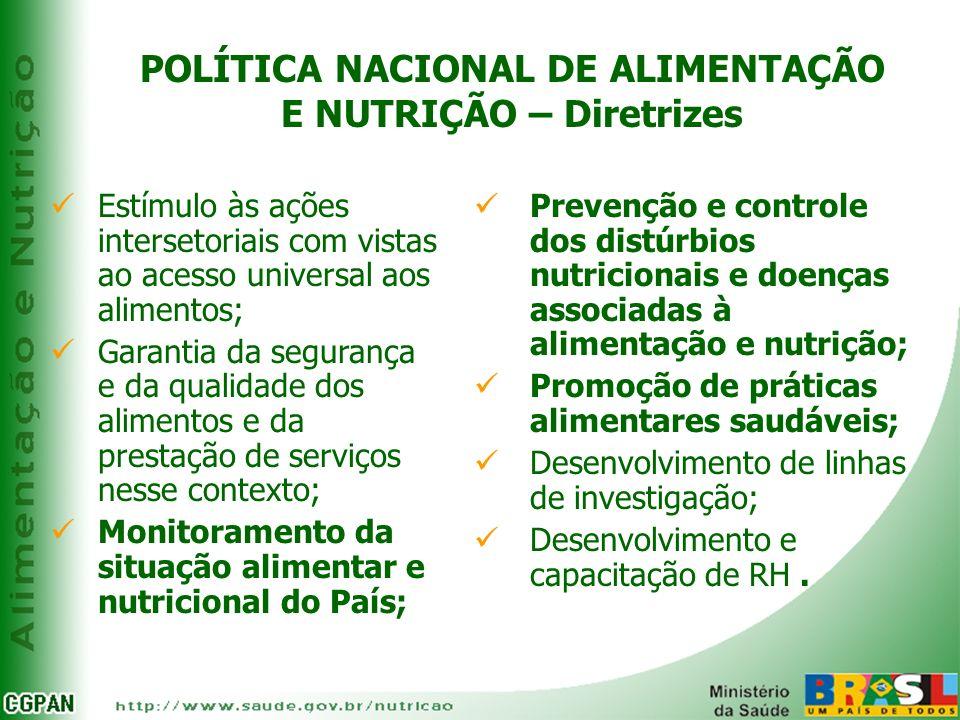 POLÍTICA NACIONAL DE ALIMENTAÇÃO E NUTRIÇÃO – Diretrizes