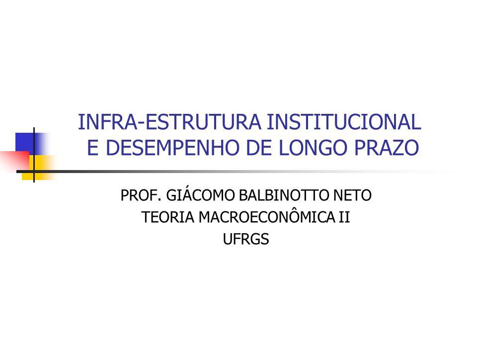 INFRA-ESTRUTURA INSTITUCIONAL E DESEMPENHO DE LONGO PRAZO
