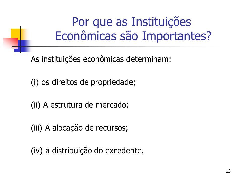 Por que as Instituições Econômicas são Importantes
