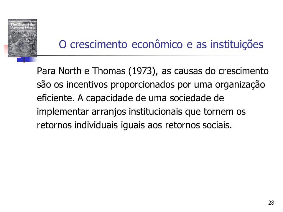 O crescimento econômico e as instituições