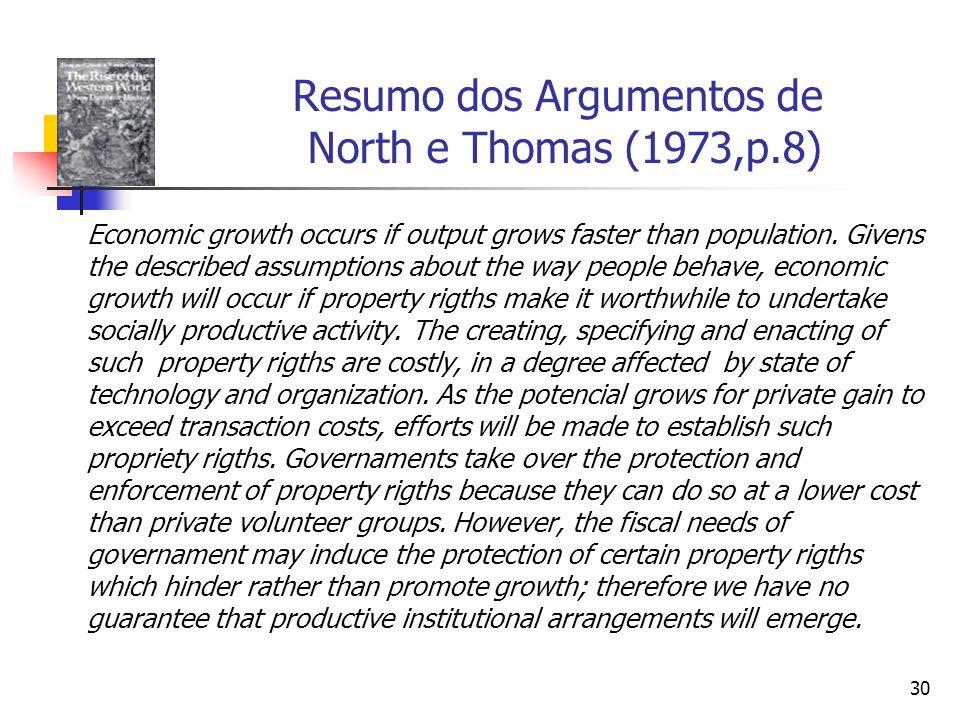 Resumo dos Argumentos de North e Thomas (1973,p.8)