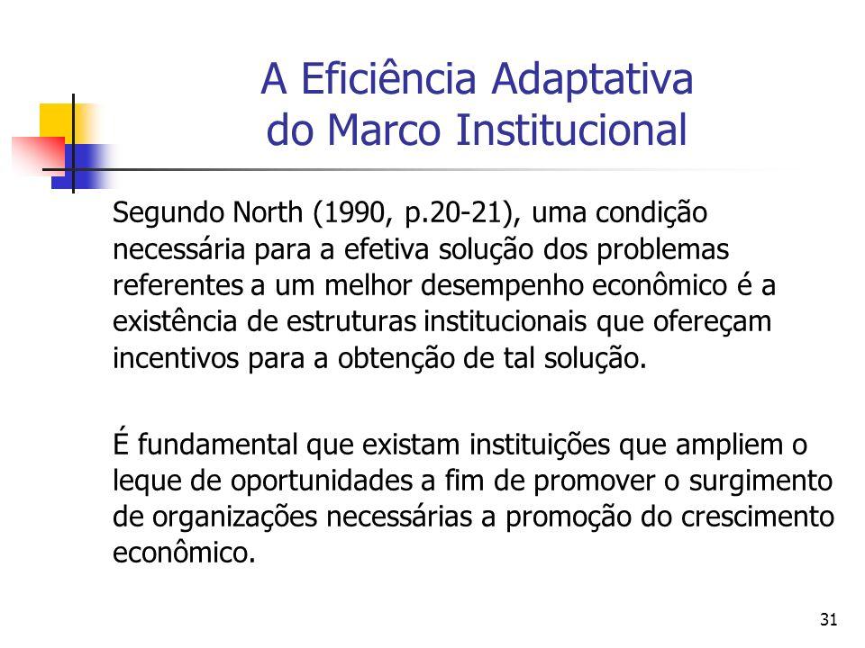 A Eficiência Adaptativa do Marco Institucional
