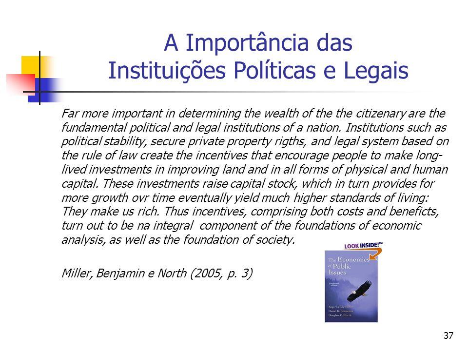 A Importância das Instituições Políticas e Legais