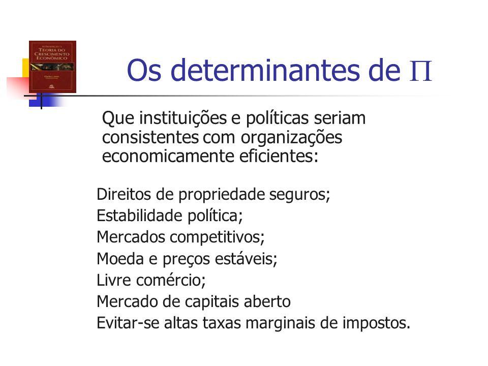 Os determinantes de  Que instituições e políticas seriam consistentes com organizações economicamente eficientes: