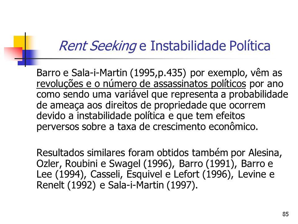 Rent Seeking e Instabilidade Política