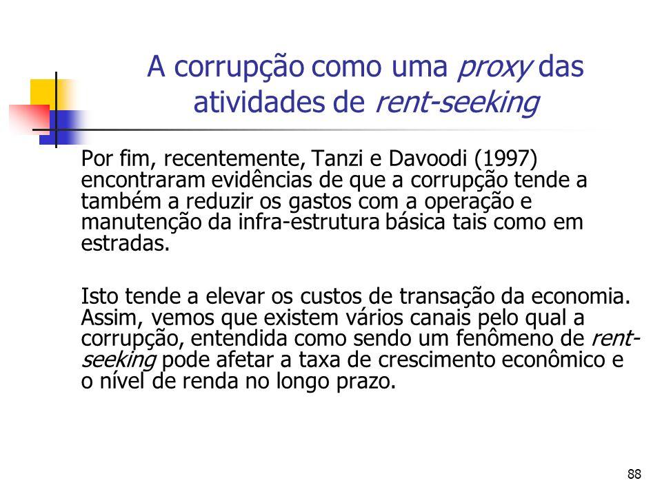 A corrupção como uma proxy das atividades de rent-seeking