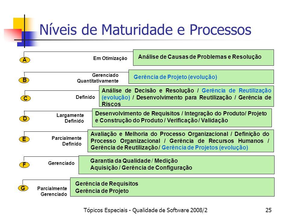 Níveis de Maturidade e Processos