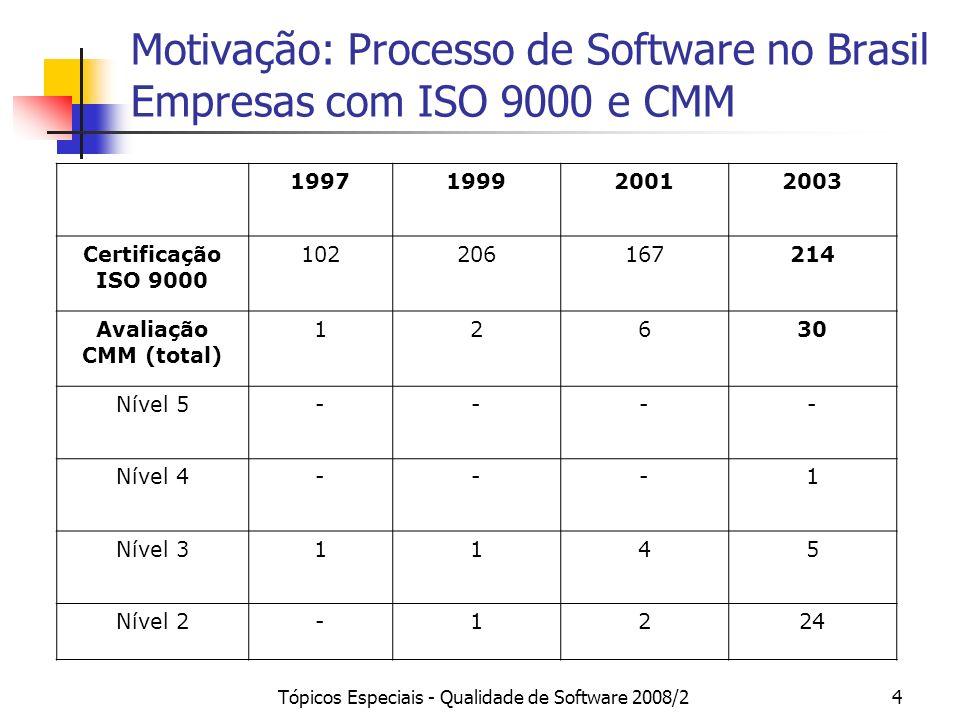 Motivação: Processo de Software no Brasil Empresas com ISO 9000 e CMM