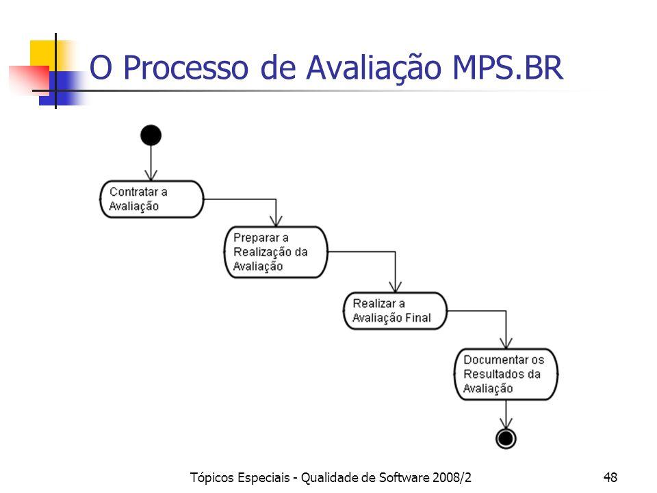 O Processo de Avaliação MPS.BR