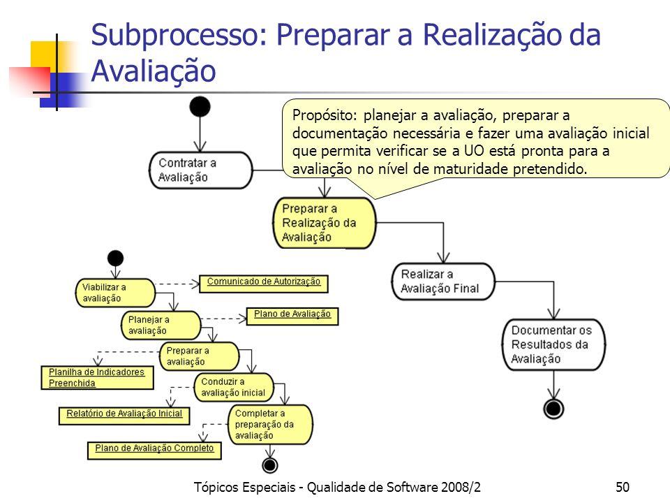 Subprocesso: Preparar a Realização da Avaliação