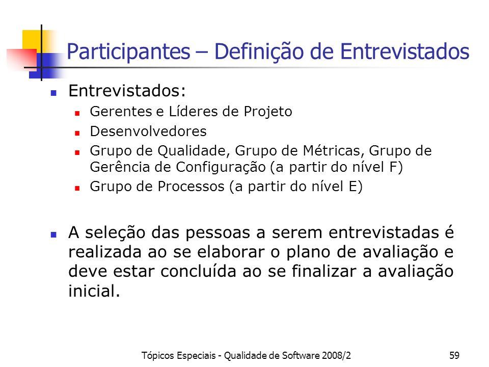 Participantes – Definição de Entrevistados