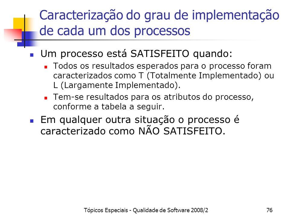 Caracterização do grau de implementação de cada um dos processos