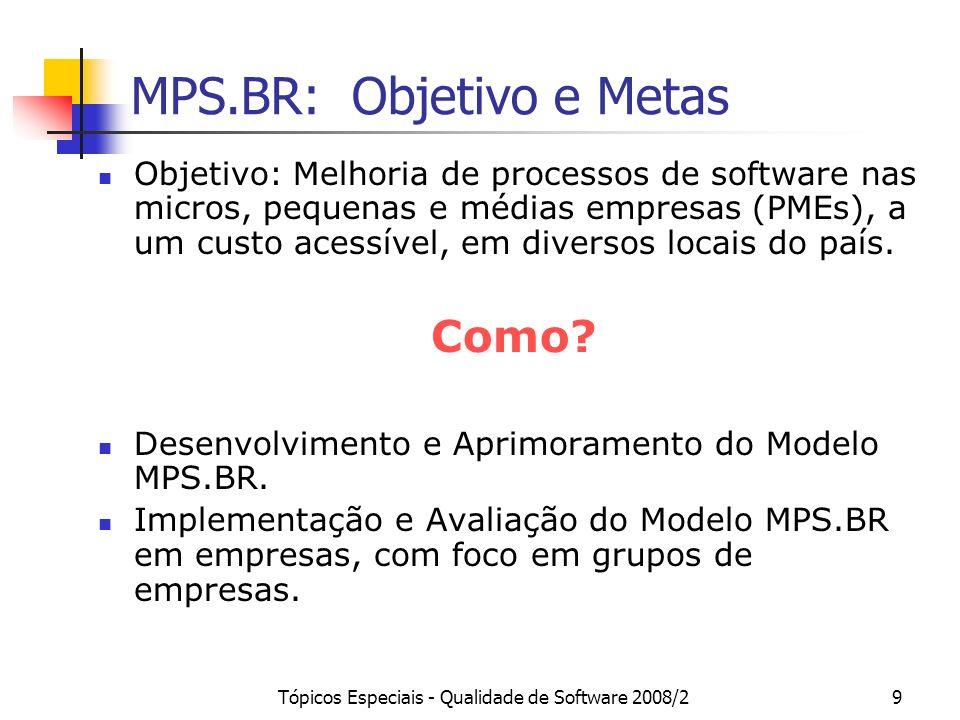 MPS.BR: Objetivo e Metas