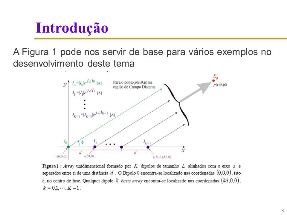 Introdução A Figura 1 pode nos servir de base para vários exemplos no desenvolvimento deste tema. 3.