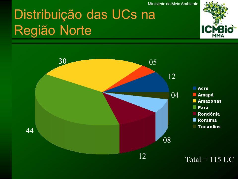 Distribuição das UCs na Região Norte