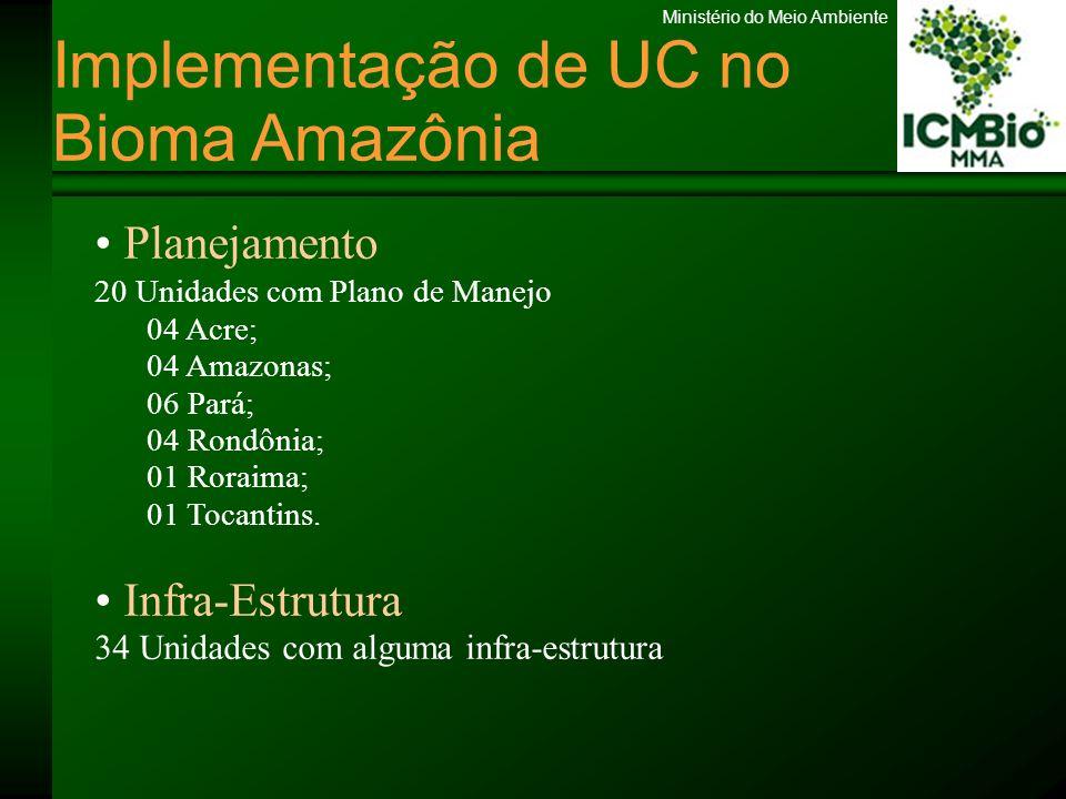Implementação de UC no Bioma Amazônia