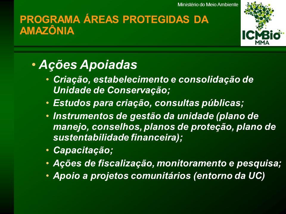 Ações Apoiadas PROGRAMA ÁREAS PROTEGIDAS DA AMAZÔNIA