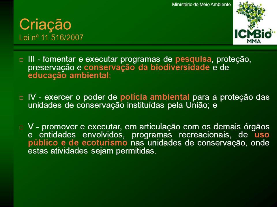 Criação Lei nº 11.516/2007.