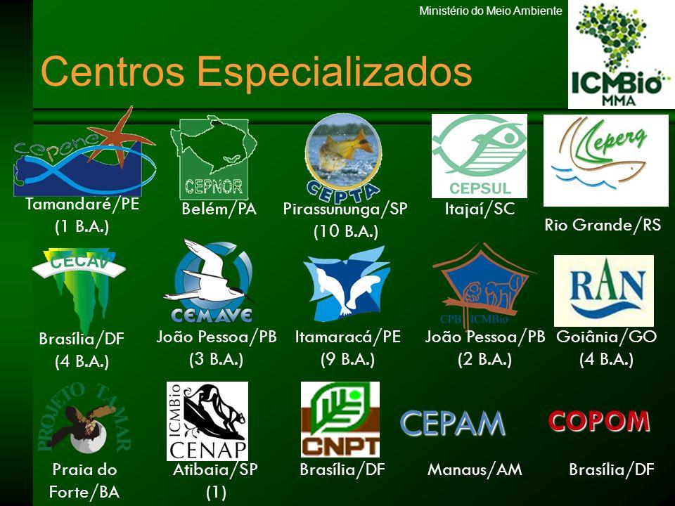 Centros Especializados