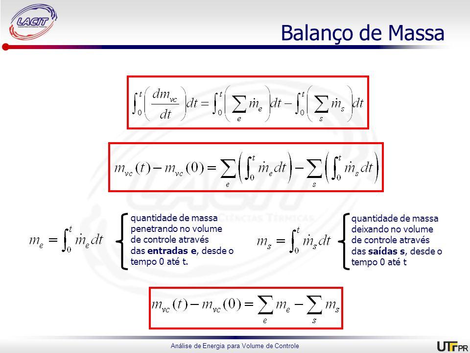 Balanço de Massa quantidade de massa penetrando no volume