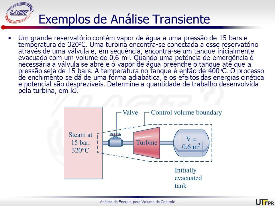 Exemplos de Análise Transiente