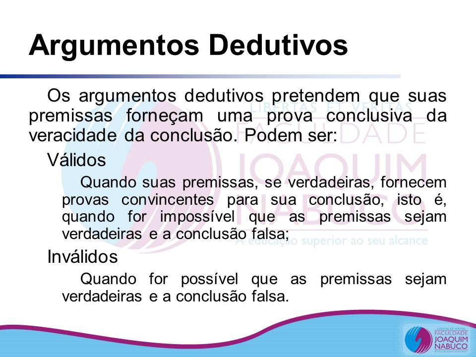 Argumentos Dedutivos Os argumentos dedutivos pretendem que suas premissas forneçam uma prova conclusiva da veracidade da conclusão. Podem ser: