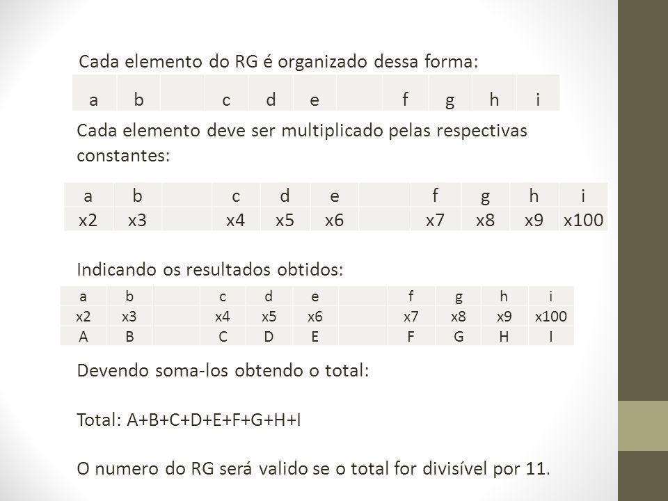 Cada elemento do RG é organizado dessa forma: a b c d e f g h i