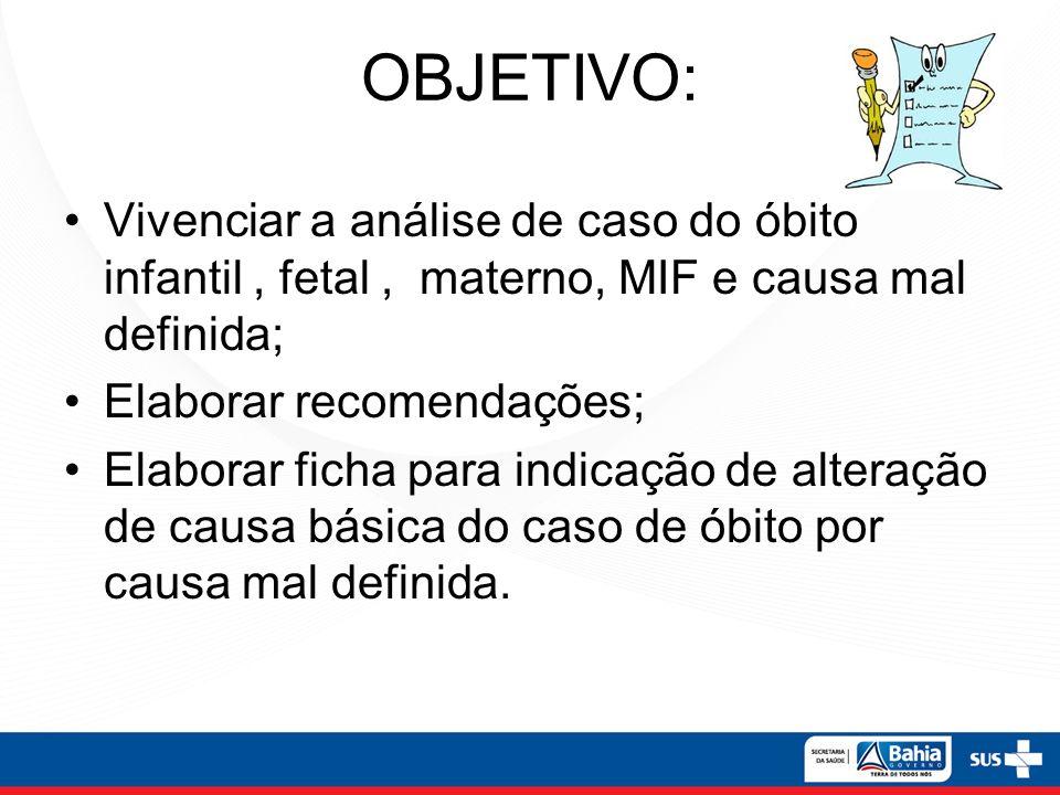 OBJETIVO: Vivenciar a análise de caso do óbito infantil , fetal , materno, MIF e causa mal definida;