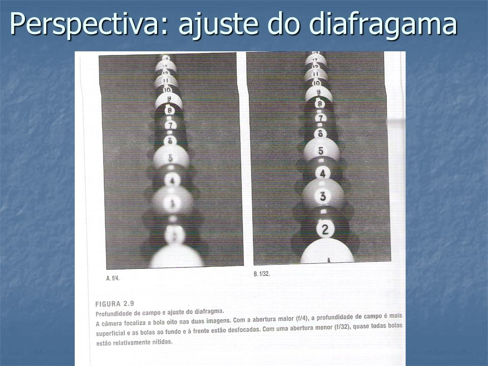 Perspectiva: ajuste do diafragama
