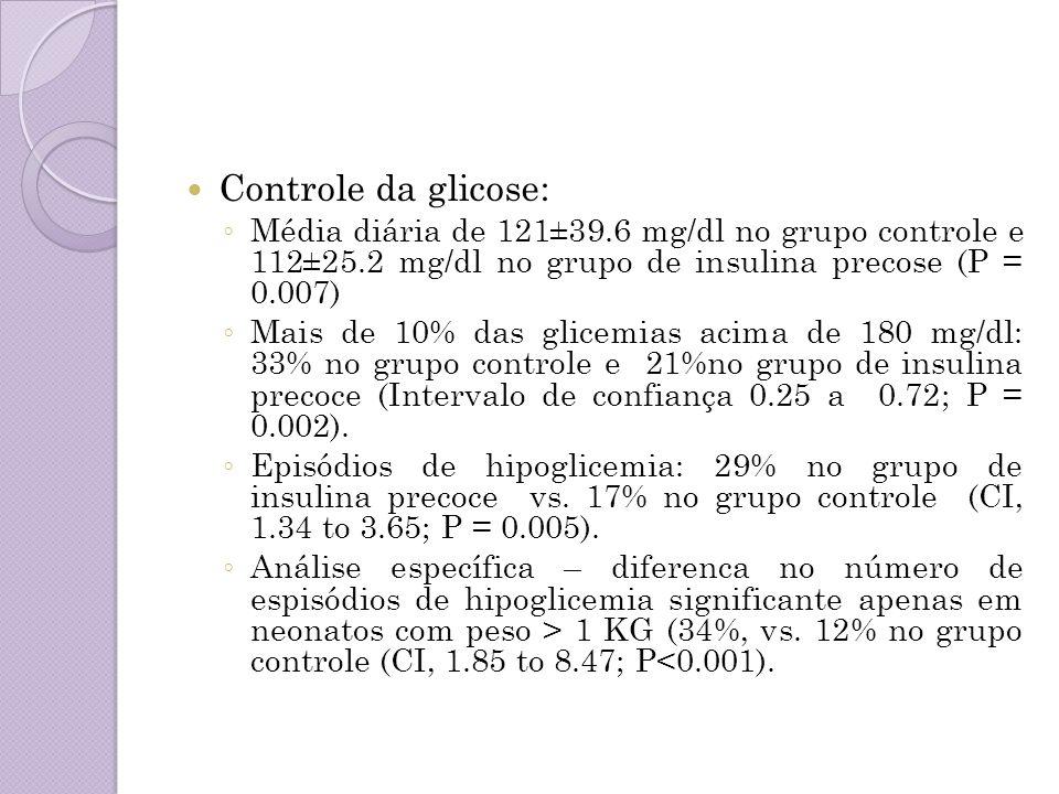Controle da glicose: Média diária de 121±39.6 mg/dl no grupo controle e 112±25.2 mg/dl no grupo de insulina precose (P = 0.007)