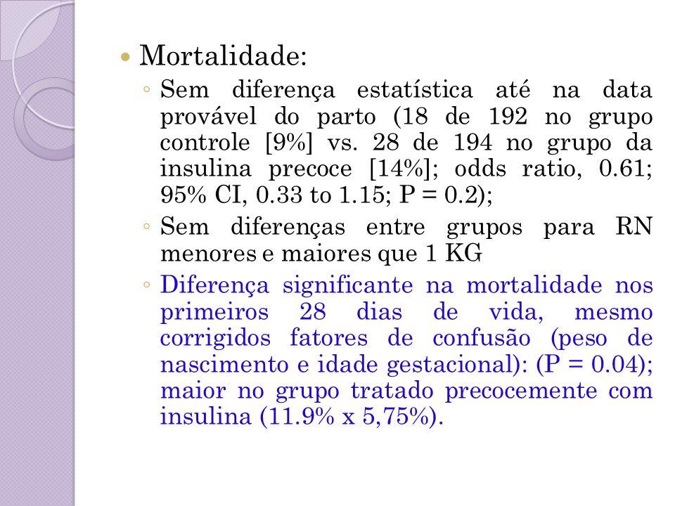 Mortalidade: