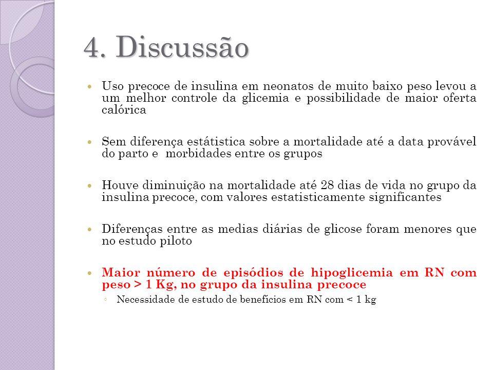 4. Discussão